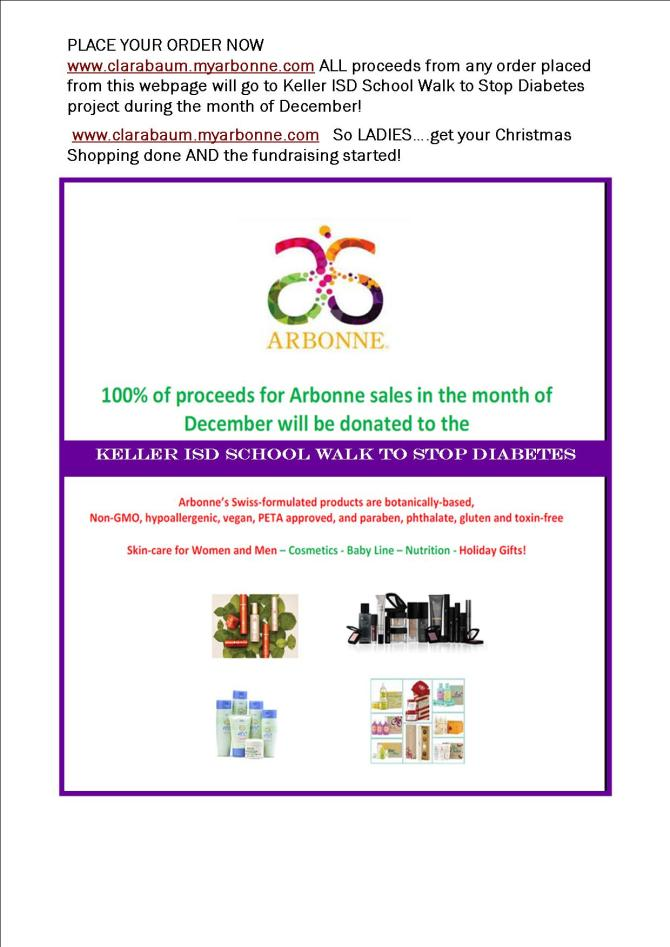Arbonne Sales